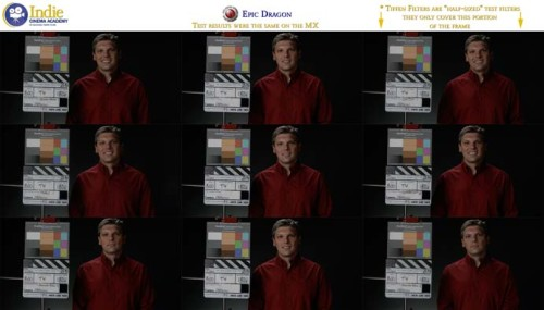 Diffusion Test Full Frame (thumbnail)- Red Epic Dragon vs Red Epic MX
