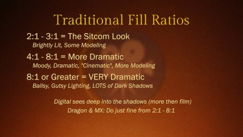 Red Epic Dragon vs Red Epic MX: Traditional Fill Ratios