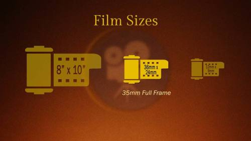 Camera Sensor Sizes: Photography Film Sizes