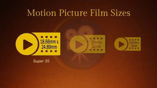 Camera Sensor Sizes: Motion Picture Film Sizes