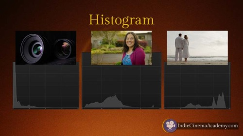 Histogram: Examples (Camera Lesson 26)