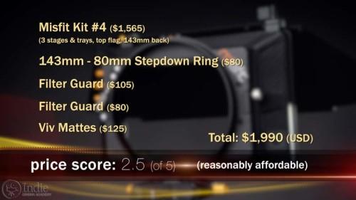 Bright Tangerine Misfit: Price Breakdown (AR008)