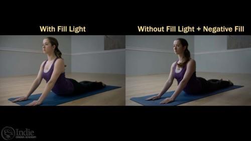 Fill Light vs. No Fill Light But With Negative Fill (LC108)