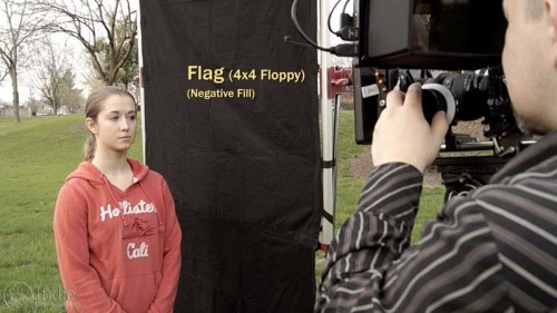 Exterior Shots: Negative Fill Using Flag and Frame (LC108)