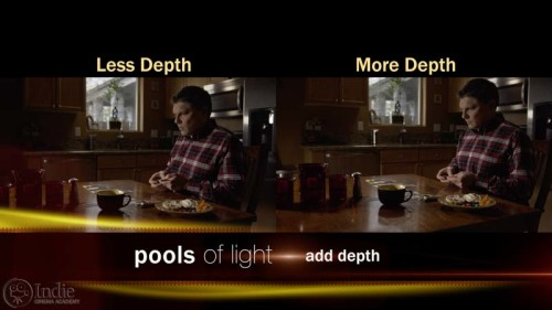 Pools Of Light Add Depth (LC110)