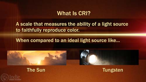 What is Color Rendering Index (CRI)? (AR016)