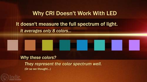 Why CRI Doesn't Work With LED Lights (AR016)