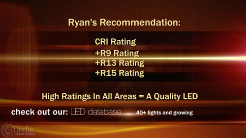 Ryan's Recommendations: Extended CRI (AR016)