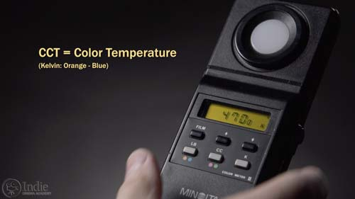 Correlated Color Temperature--CCT (AR017)