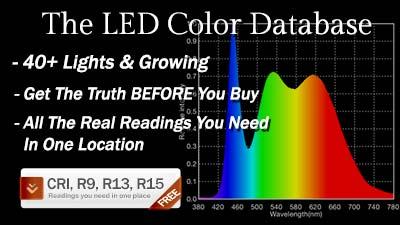 LED Light Database-banner