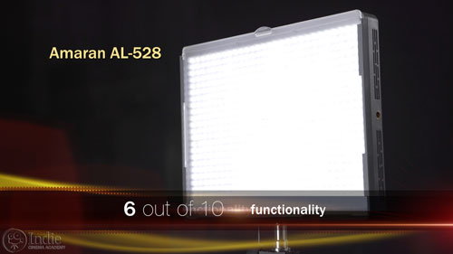Aputure Amaran functionality