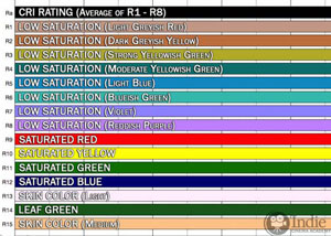 CRI Colors