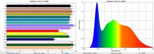 LitePanels Astra -- UPDATED 2/2016 (small) (LED Database)