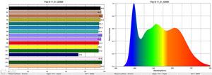 Westcott Flex -- UPDATED 2/2016 (small)(LED Database)