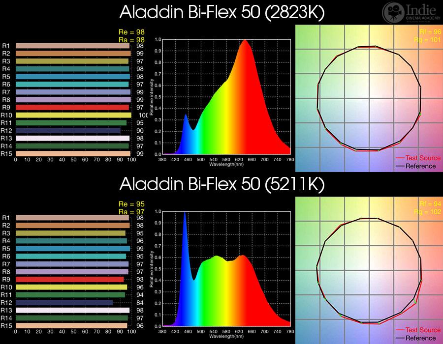 remove aladdin bi flex - photo #33