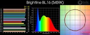 Brightline BL.16 LED