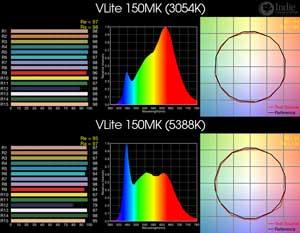VLite 150MK BiColor LED