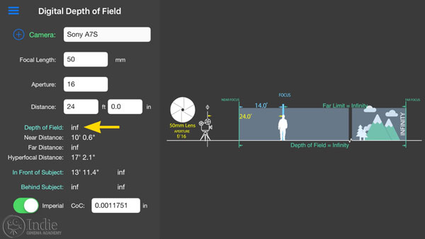 Depth of Field Calculator: including infinite focus
