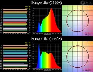 Barger Lite LED-update