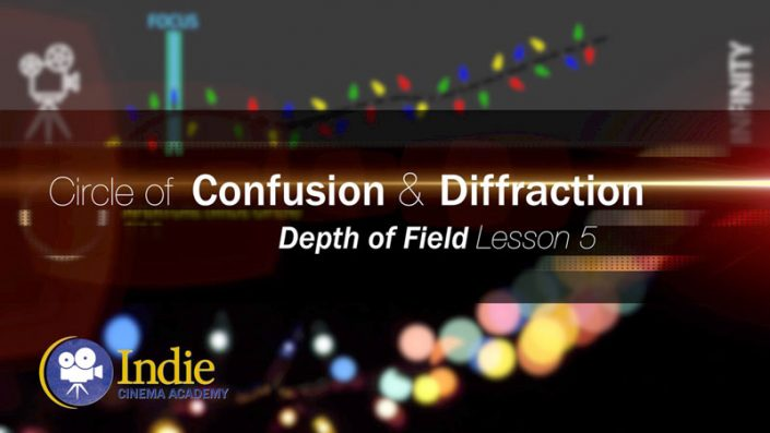 Depth of Field, Part 5: How Circle of Confusion and Diffraction Blur Your Image