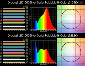 Dracast LED1000 Silver Series Foldable Bi-Color LED Panel