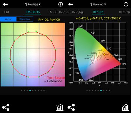 Spectrum Genius Mobile PLUS: Results 2