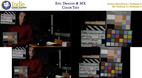 Red Epic Dragon vs Red Epic MX: Color Test