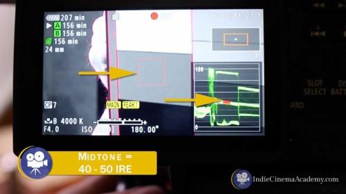 Waveform: Midtone = 40-50 IRE (Camera Lesson 28)Waveform: Midtone = 40-50 IRE (Camera Lesson 28)