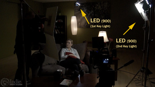 Key Lights Pointed Out: Behind the Scenes (LC102)
