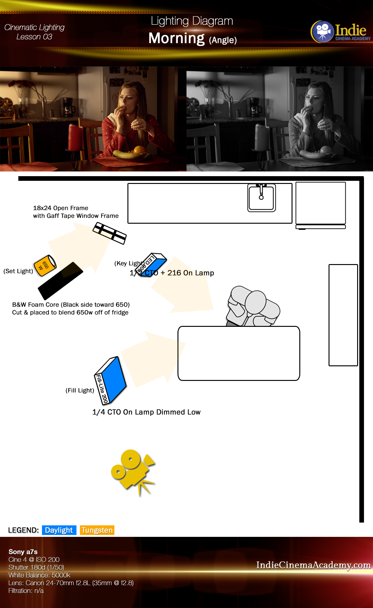 Lighting Diagram Morning Angle Large Lc103 Indie Cinema Academy Low Key