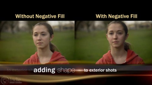 Exterior Shots: With and Without Negative Fill (LC108)