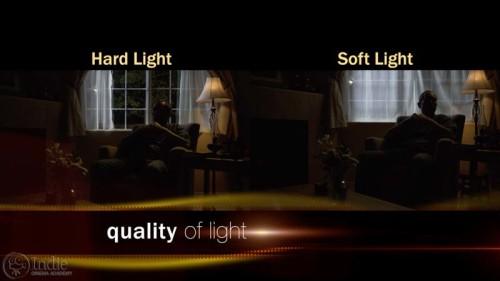 Hard vs. Soft Light at Night (LC111)
