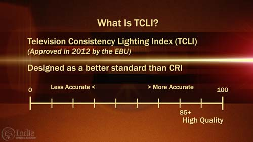 What Is Television Consistency Lighting Index (TCLI) (AR016)