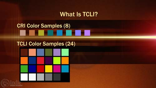 TCLI Uses 24 Samples (AR016)