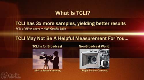 TCLI Has 3 Times More Samples (AR016)