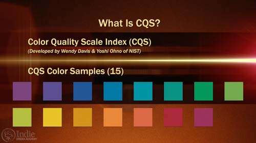 What Is Color Quality Scale Index? (CQS) (AR016)