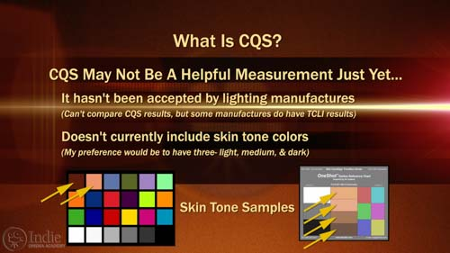 Color Quality Scale May Not Be Useful Yet (CQS) (AR016)