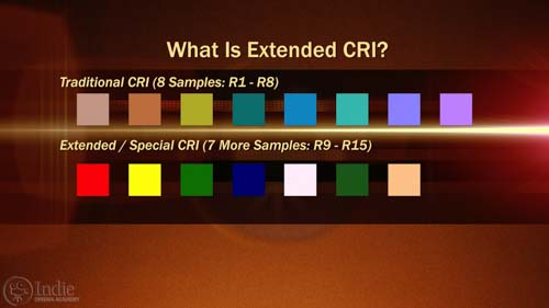 What Is Extended CRI? (AR016)