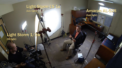 Aputure LED lights used on set
