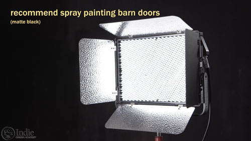 Aputure Light Storm 1s barn doors reflective