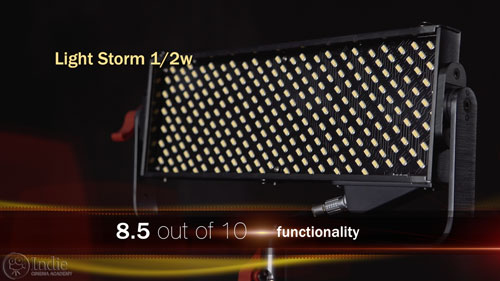 Aputure Light Storm 1/2w functionality