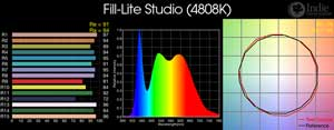 Fill-Lite Studio Daylight LED