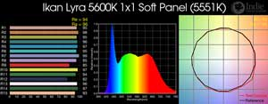 Ikan Lyra 5600K 1x1 Soft-Panel LED