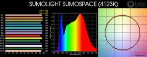 SUMOLIGHT SUMOSPACE LED