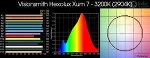 Visionsmith Hexolux Xum 7 - 3200K LED