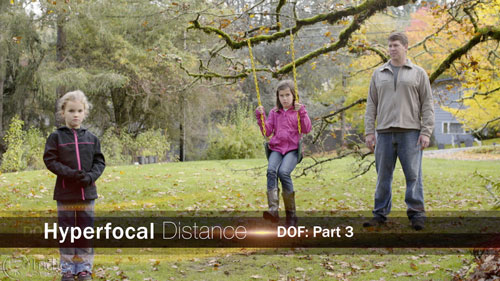 Hyperfocal distance is part of depth of field discussion