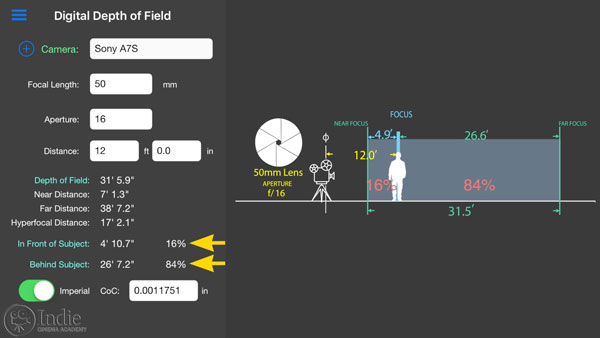 Depth of Field Calculator: ratio of distance in front to behind