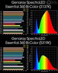 Genaray SpectroLED Essential 360 Bi-Color