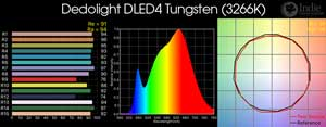 Dedolight DLED4 Tungsten LED Light