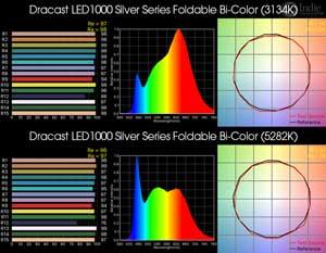 Dracast LED1000 Silver Series Foldable Bi-Color LED Panel